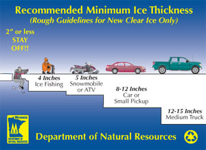 ice thickness sml